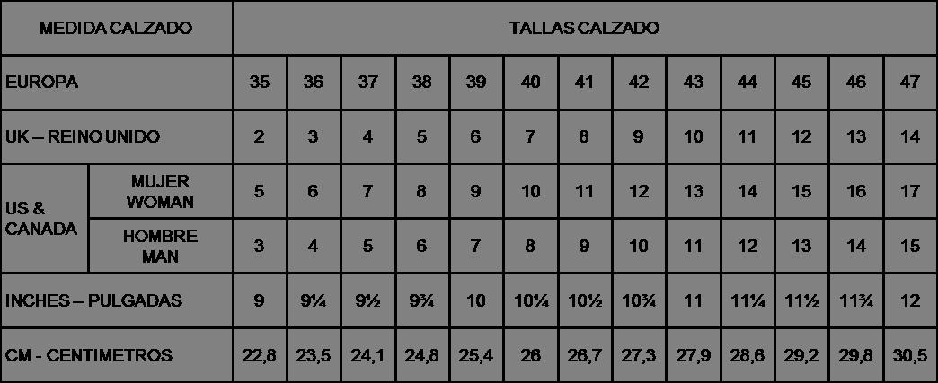 La mediana americana corresponde a talla 8, 10 y M (talla 9 y 11 en México), My Dress Obsession es una pequeña empresa ubicada en la Ciudad de México que nace en debido a la gran demanda de ropa de marca y diseñadores americanos a precios asequibles, en la ciudad. Todo se vendía a través del portal de Mercado Libre.